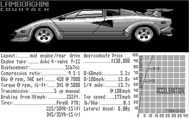 Test Drive - Выбор машины и их характеристики